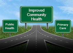 "Graphic of two roads, one labeled ""Public Health,"" one labeled ""Primary Care"" converging into a larger road labeled ""Improved Community Health."""