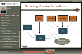 Screenshot of training depicting its navigation, text, and graphics.